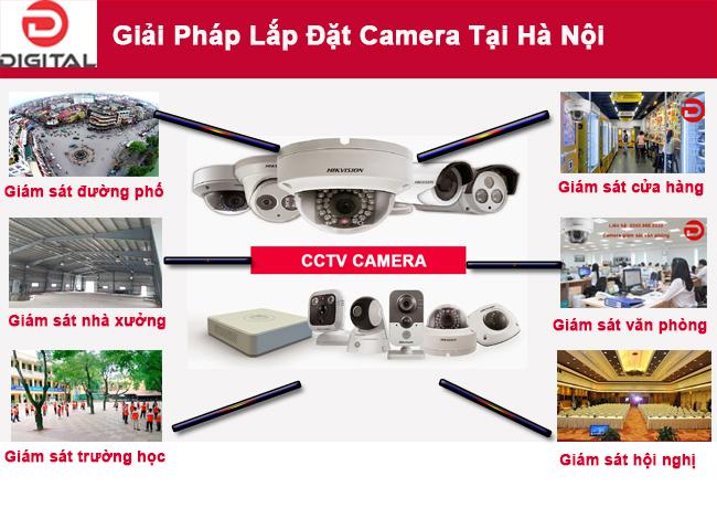 Giải pháp lắp đặt camera tạ Hà Nội