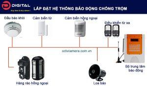 bao-dong-chong-trom