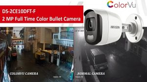 Camera Hikvision DS-2CE10DFT-F 2.0 MP